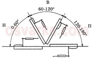 Техника сварки швов в различных положениях