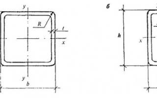 Профили гнутые стальные из горячекатаного листового проката