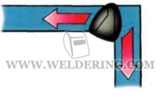 Как варить медь аргоном
