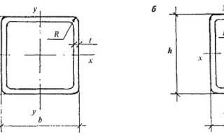 Гнутый квадратный профиль сортамент