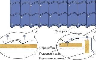 Как крепить металлопрофиль на крыше