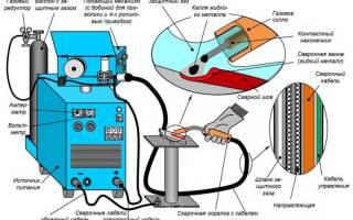 Сварка углекислотой для начинающих пошаговая инструкция