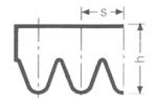 Ремни поликлиновые размеры профиля
