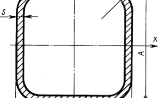 Сортамент металлопроката труба квадратная