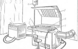 Оборудование сварочного поста электросварщика