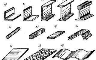 Металлический прокат сортамент