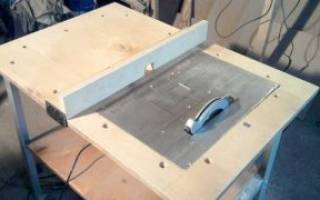 Подъемный стол для циркулярки своими руками