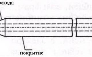Выбор электродов для сварки инвертором
